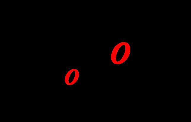 gastropro group